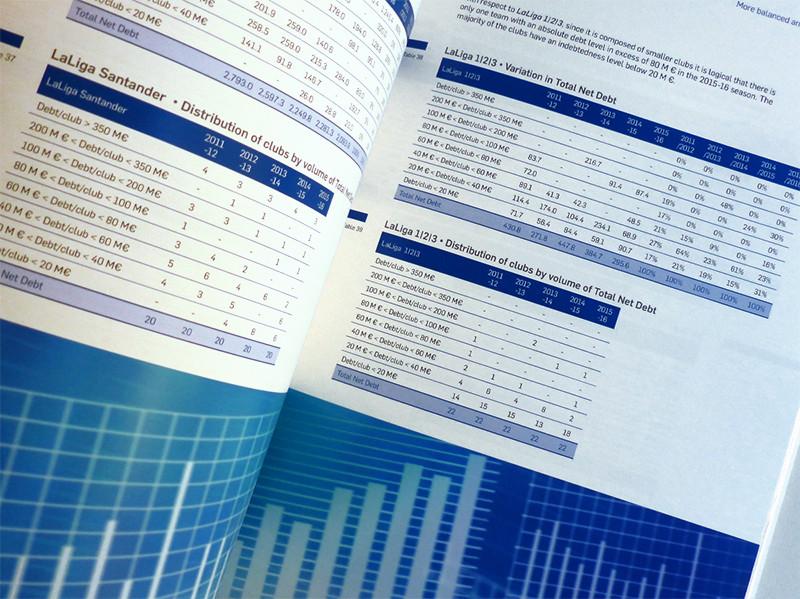 Informe Económico 2017